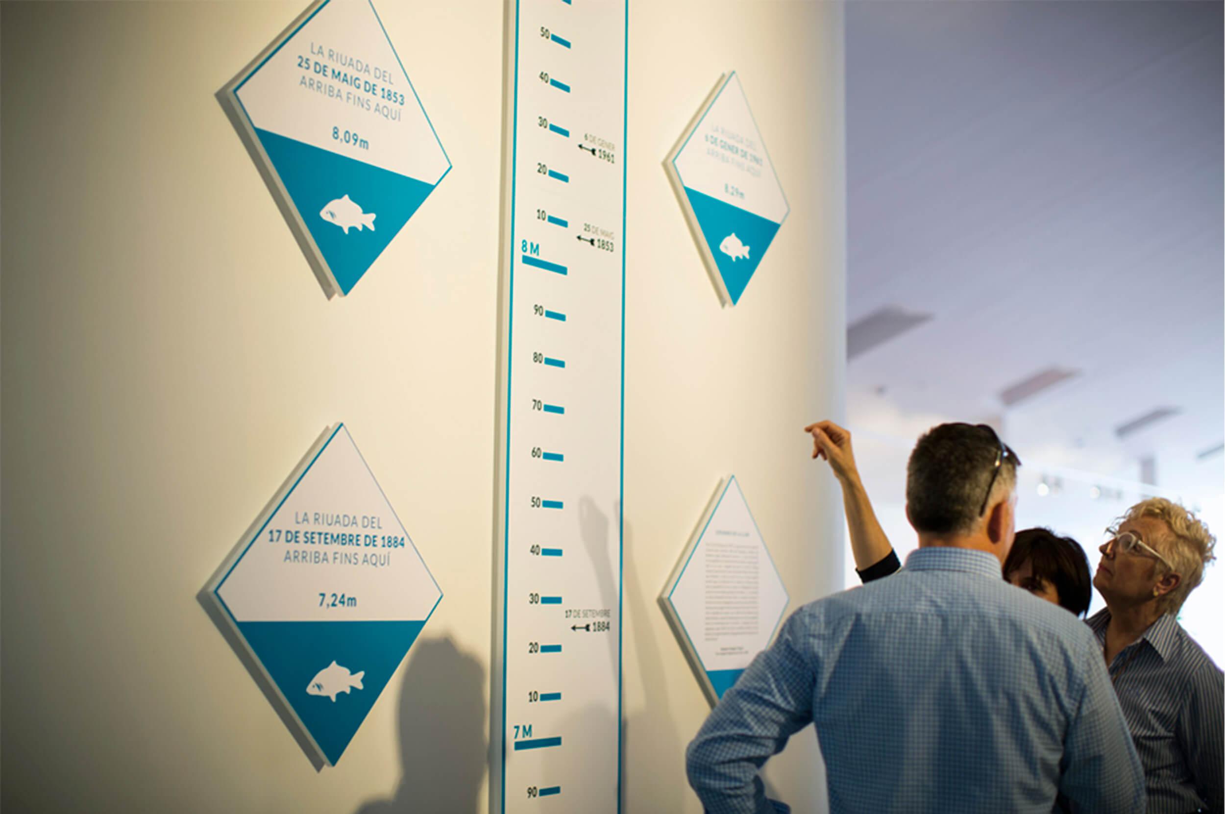 Diseño de gráfica expositiva para el Centre Ebre Terra