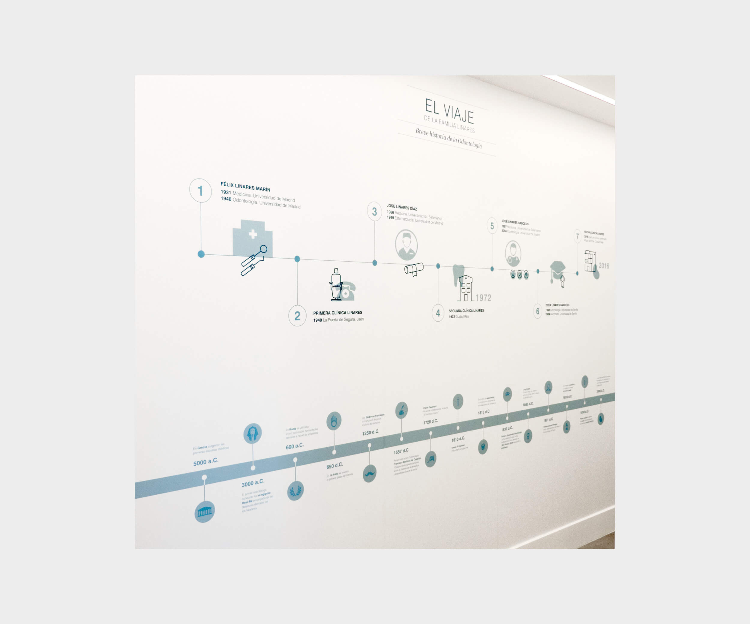 Muro gráfico de la recepción de la Clínica Linares