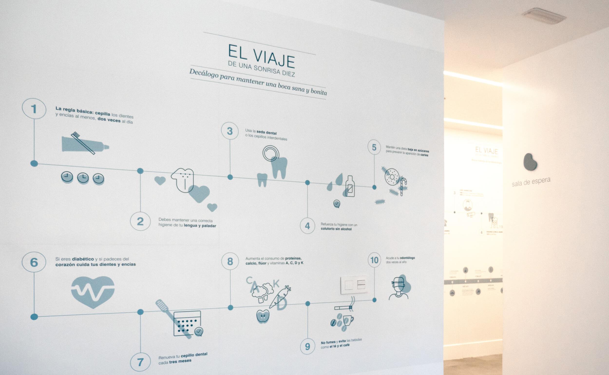 Muro gráfico de la sala de espera de la Clínica Linares. El viaje de una sonrisa 10